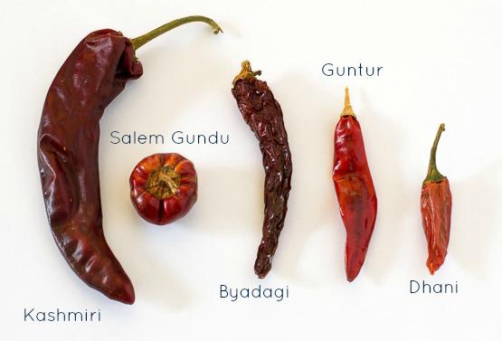 Разновидности чили